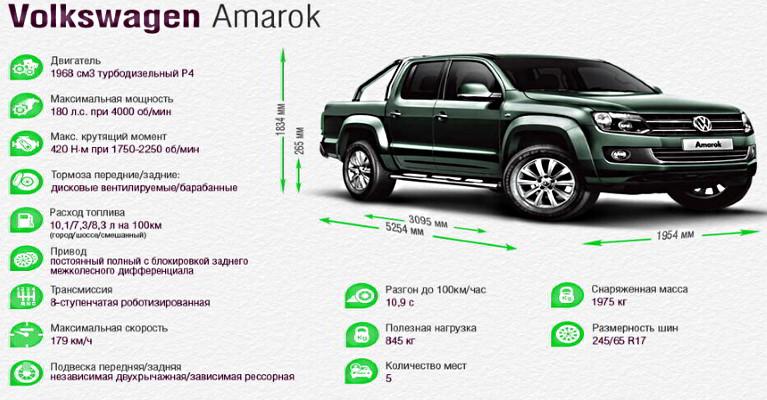 Фольксваген Амарок - Volkswagen Amarok