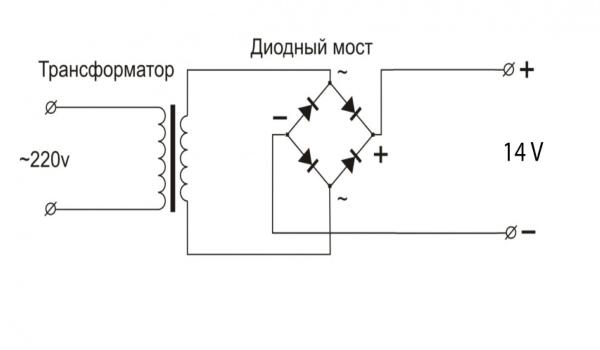 Полуавтоматические зарядные устройства