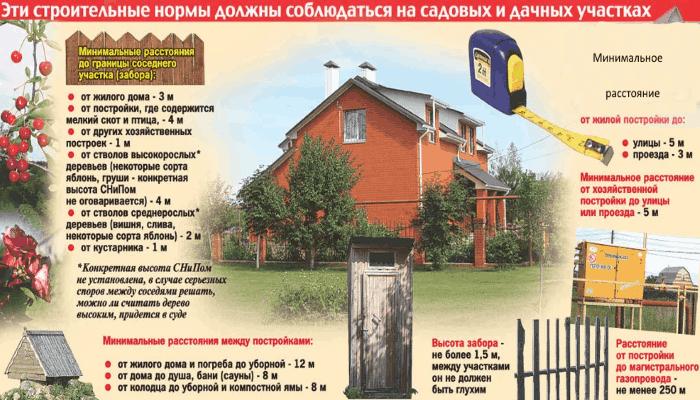Отступы при строительстве частного дома