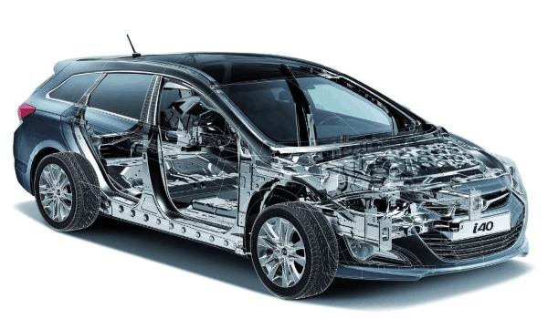 Hyundai i40 подвеска