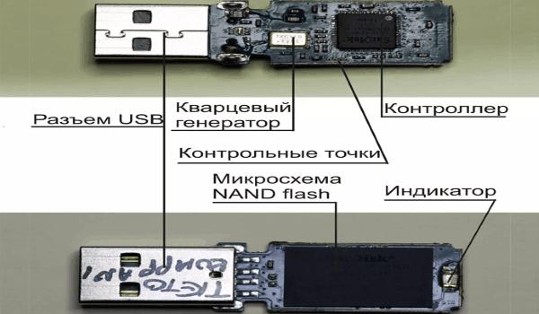 Неисправности в работе контроллера Flash